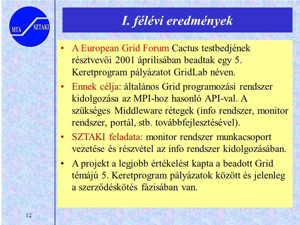 12 A European Grid Forum Cactus testbedjének résztvevői 2001 áprilisában beadtak egy 5. Keretprogram pályázatot GridLab néven. Ennek célja: általános