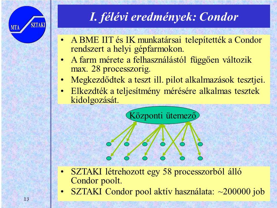 13 A BME IIT és IK munkatársai telepítették a Condor rendszert a helyi gépfarmokon. A farm mérete a felhasználástól függően változik max. 28 processzo