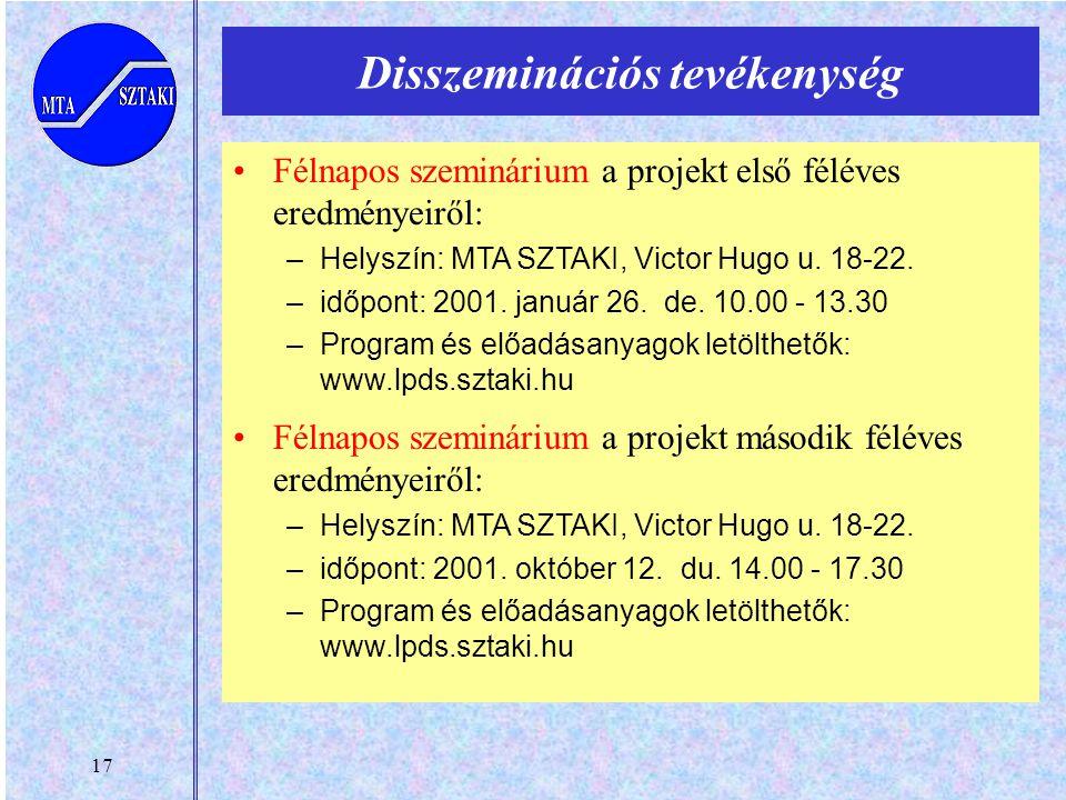 17 Disszeminációs tevékenység Félnapos szeminárium a projekt első féléves eredményeiről: –Helyszín: MTA SZTAKI, Victor Hugo u. 18-22. –időpont: 2001.