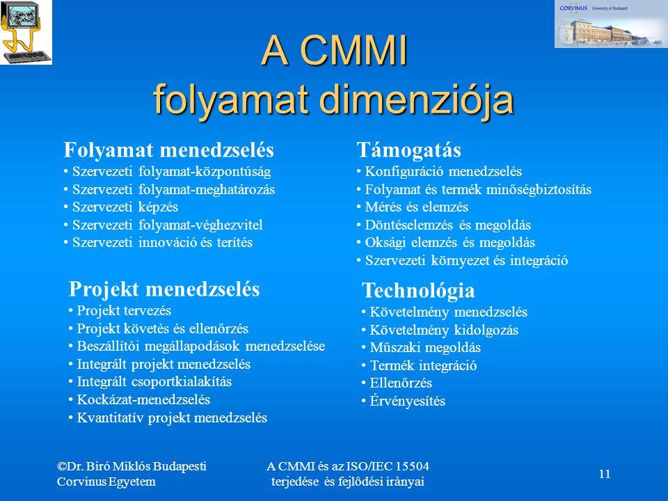 ©Dr. Biró Miklós Budapesti Corvinus Egyetem A CMMI és az ISO/IEC 15504 terjedése és fejlôdési irányai 11 A CMMI folyamat dimenziója Folyamat menedzsel