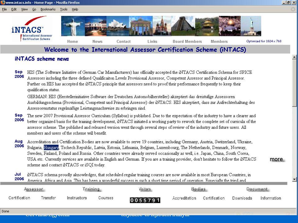 ©Dr. Biró Miklós Budapesti Corvinus Egyetem A CMMI és az ISO/IEC 15504 terjedése és fejlôdési irányai 20 iNTACS