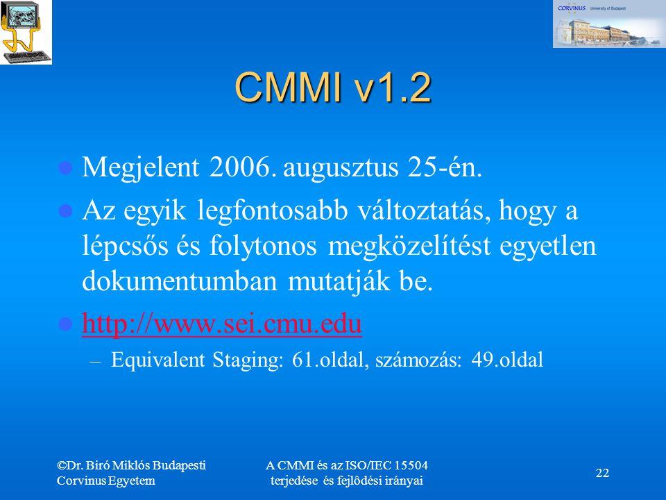 ©Dr. Biró Miklós Budapesti Corvinus Egyetem A CMMI és az ISO/IEC 15504 terjedése és fejlôdési irányai 22 CMMI v1.2 Megjelent 2006. augusztus 25-én. Az