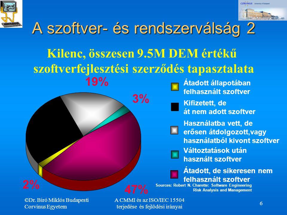 ©Dr. Biró Miklós Budapesti Corvinus Egyetem A CMMI és az ISO/IEC 15504 terjedése és fejlôdési irányai 6 Kilenc, összesen 9.5M DEM értékű szoftverfejle