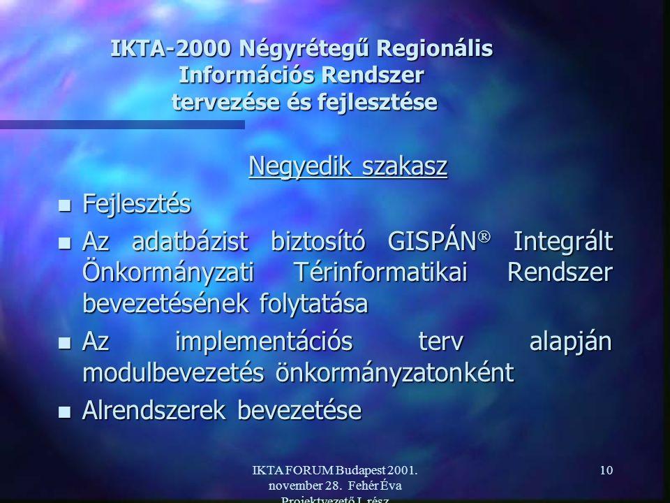 IKTA FORUM Budapest 2001. november 28. Fehér Éva Projektvezető I.