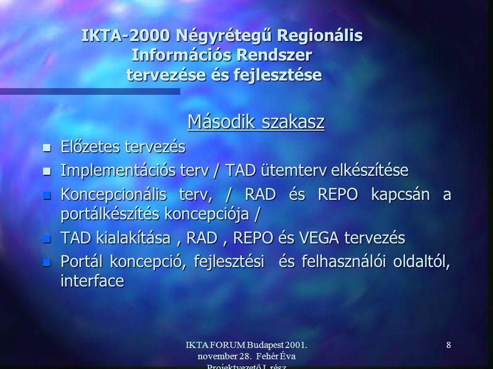 IKTA FORUM Budapest 2001.november 28. Fehér Éva Projektvezető I.