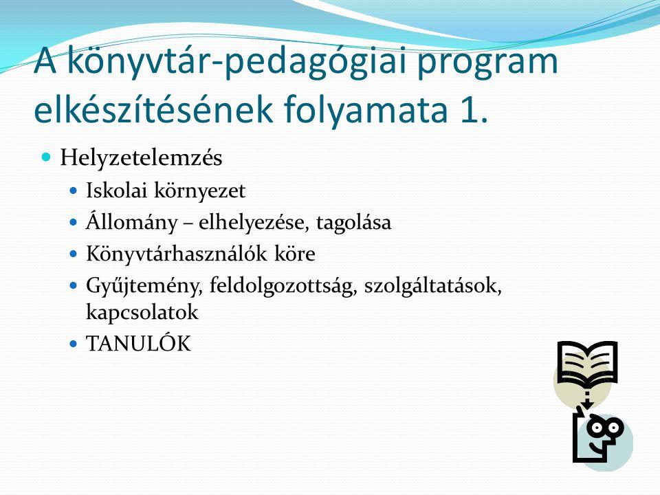 A könyvtár-pedagógiai program elkészítésének folyamata 1. Helyzetelemzés Iskolai környezet Állomány – elhelyezése, tagolása Könyvtárhasználók köre Gyű