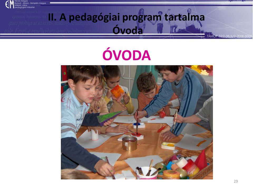 29 II. A pedagógiai program tartalma Óvoda ÓVODA