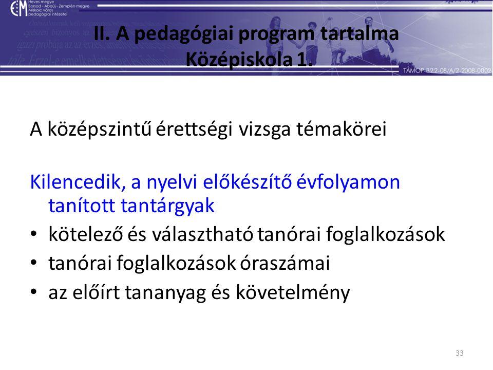 33 II. A pedagógiai program tartalma Középiskola 1. A középszintű érettségi vizsga témakörei Kilencedik, a nyelvi előkészítő évfolyamon tanított tantá