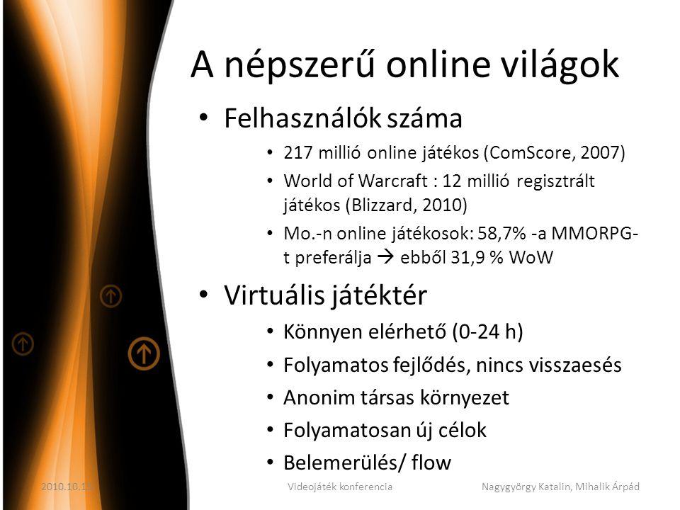 A népszerű online világok Felhasználók száma 217 millió online játékos (ComScore, 2007) World of Warcraft : 12 millió regisztrált játékos (Blizzard, 2010) Mo.-n online játékosok: 58,7% -a MMORPG- t preferálja  ebből 31,9 % WoW Virtuális játéktér Könnyen elérhető (0-24 h) Folyamatos fejlődés, nincs visszaesés Anonim társas környezet Folyamatosan új célok Belemerülés/ flow 2010.10.15.Nagygyörgy Katalin, Mihalik ÁrpádVideojáték konferencia