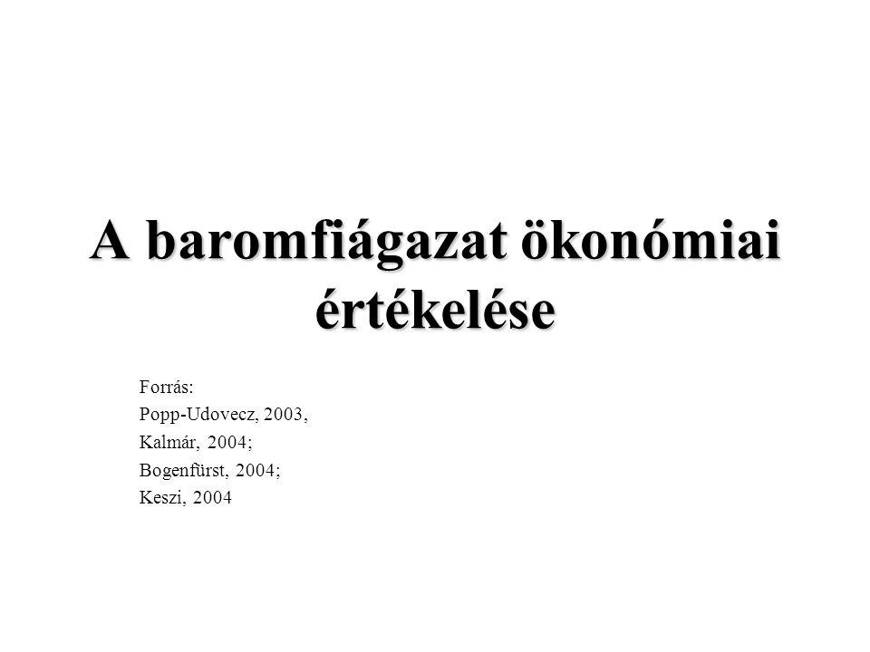 A baromfiágazat ökonómiai értékelése Forrás: Popp-Udovecz, 2003, Kalmár, 2004; Bogenfürst, 2004; Keszi, 2004