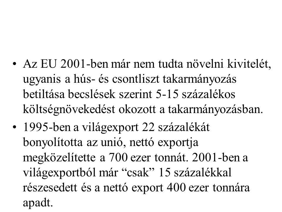 Az EU 2001-ben már nem tudta növelni kivitelét, ugyanis a hús- és csontliszt takarmányozás betiltása becslések szerint 5-15 százalékos költségnövekedést okozott a takarmányozásban.