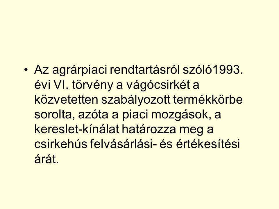 Az agrárpiaci rendtartásról szóló1993.évi VI.