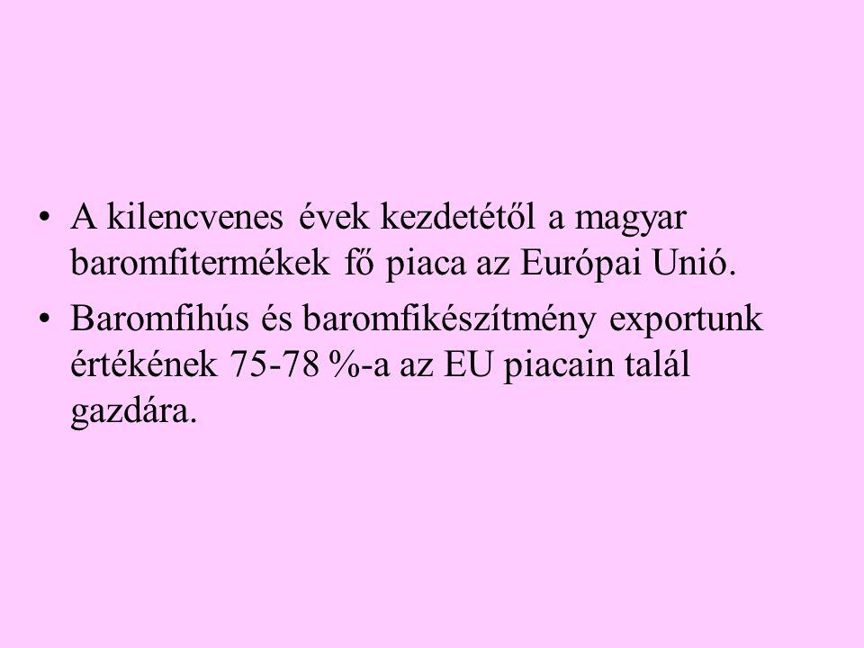 A kilencvenes évek kezdetétől a magyar baromfitermékek fő piaca az Európai Unió. Baromfihús és baromfikészítmény exportunk értékének 75-78 %-a az EU p
