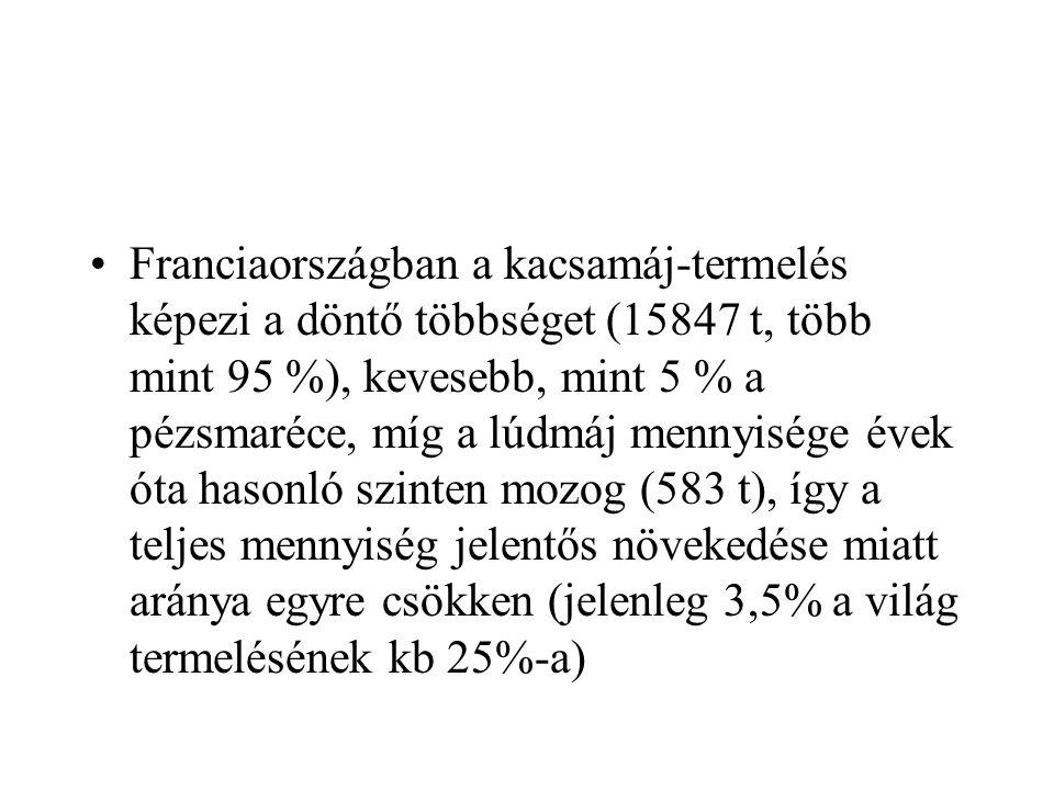 Franciaországban a kacsamáj-termelés képezi a döntő többséget (15847 t, több mint 95 %), kevesebb, mint 5 % a pézsmaréce, míg a lúdmáj mennyisége évek óta hasonló szinten mozog (583 t), így a teljes mennyiség jelentős növekedése miatt aránya egyre csökken (jelenleg 3,5% a világ termelésének kb 25%-a)