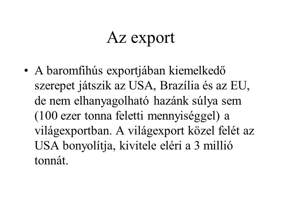 Az export A baromfihús exportjában kiemelkedő szerepet játszik az USA, Brazília és az EU, de nem elhanyagolható hazánk súlya sem (100 ezer tonna felet