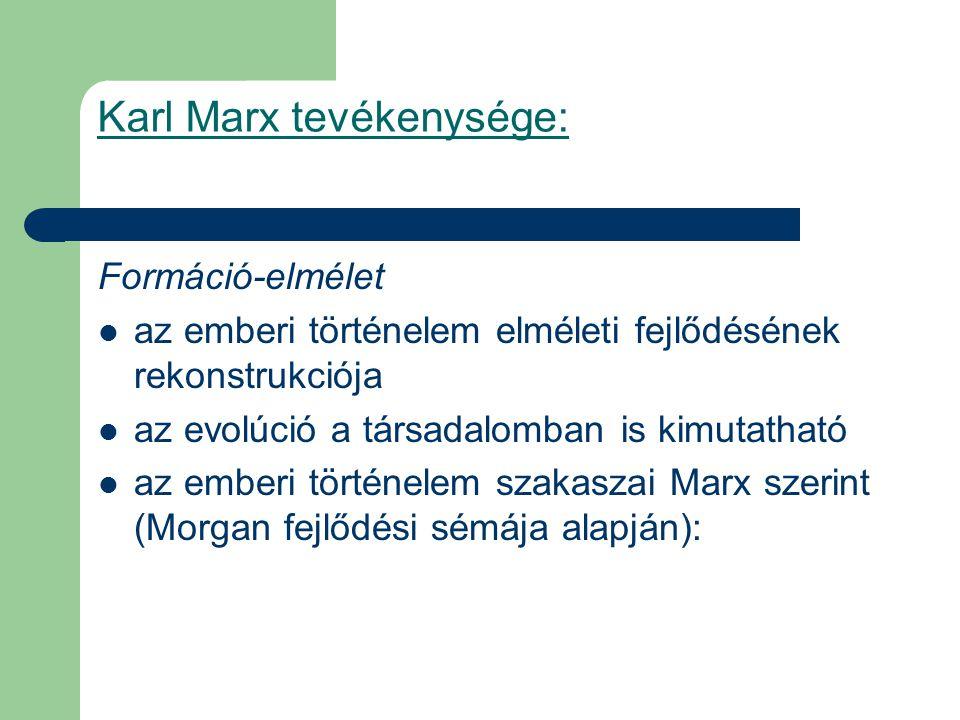 Karl Marx tevékenysége: Ősközösségi társadalom Rabszolgatartó társadalom Feudális társadalom Ázsiai termelési mód Kapitalista társadalom (Szocialista társadalom) (Kommunista társadalom)
