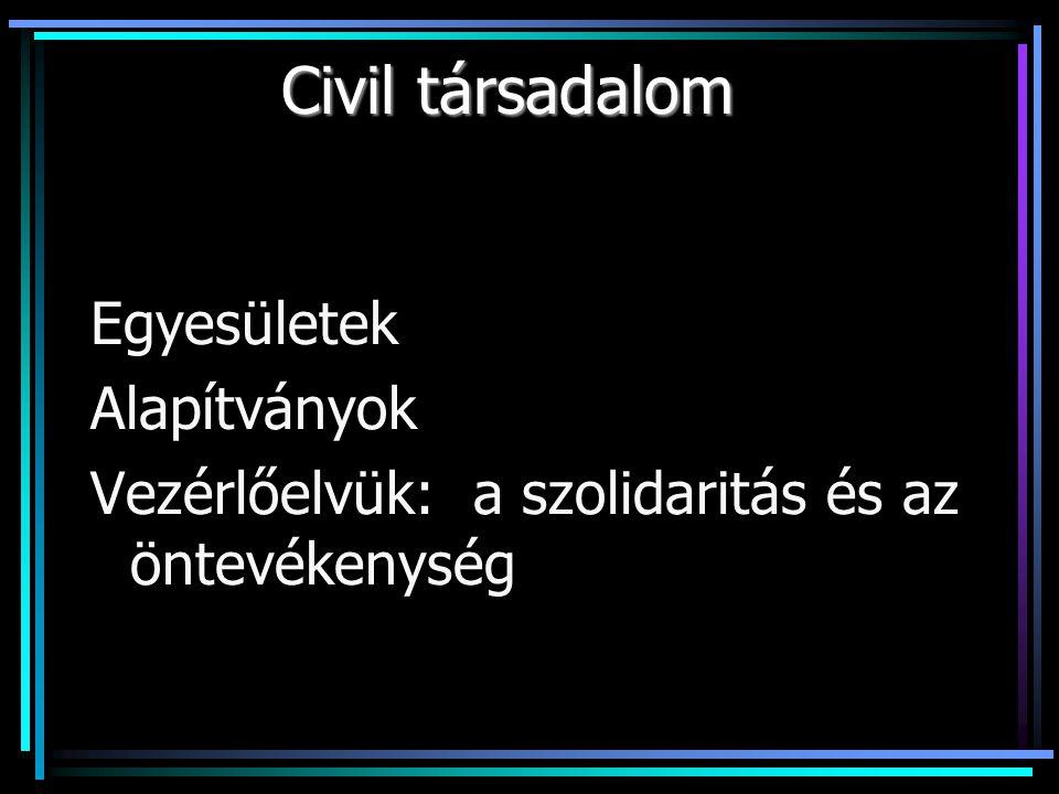 Civil társadalom Egyesületek Alapítványok Vezérlőelvük: a szolidaritás és az öntevékenység