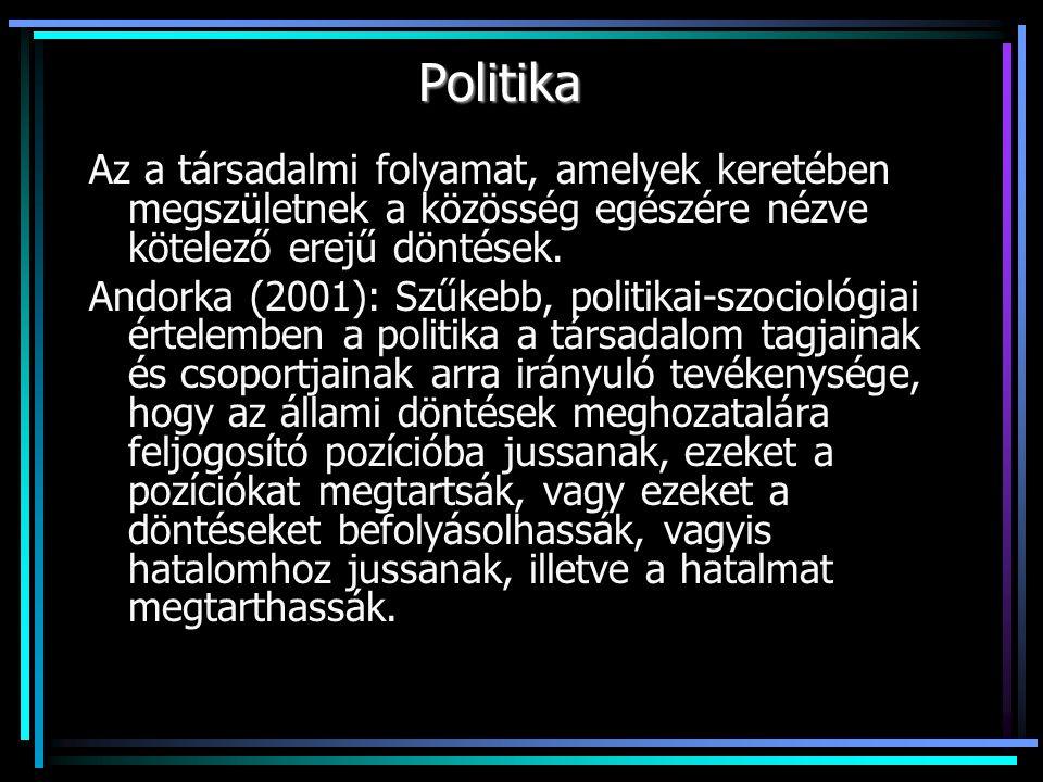 Politika Az a társadalmi folyamat, amelyek keretében megszületnek a közösség egészére nézve kötelező erejű döntések.
