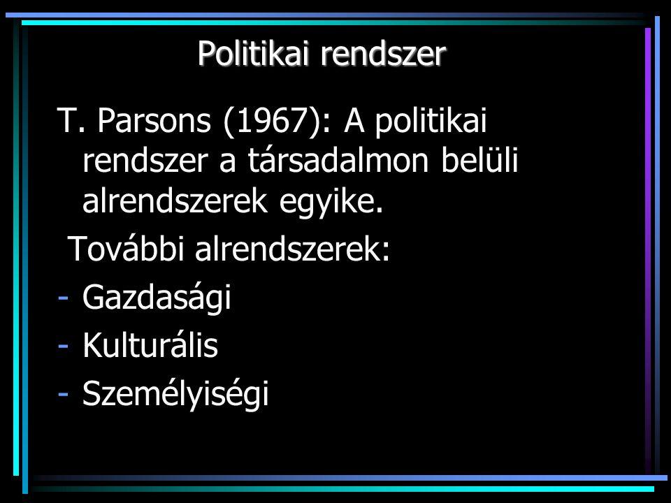 Politikai rendszer T.
