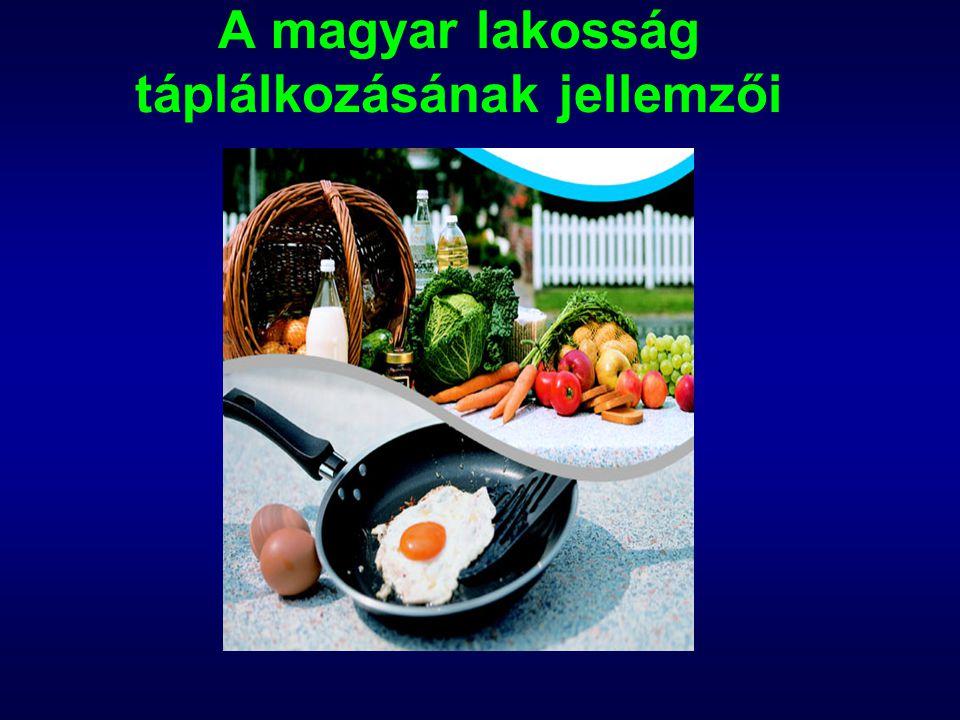 A magyar lakosság táplálkozásának jellemzői