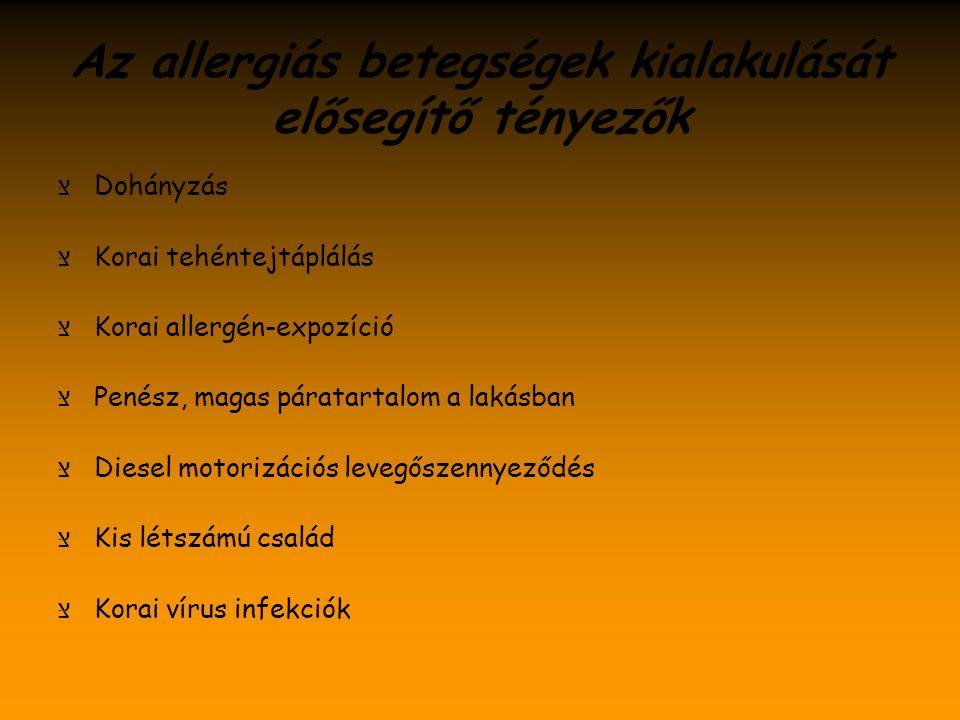 Az allergiás betegségek kialakulását elősegítő tényezők צּ Dohányzás צּ Korai tehéntejtáplálás צּ Korai allergén-expozíció צּ Penész, magas páratartalom a