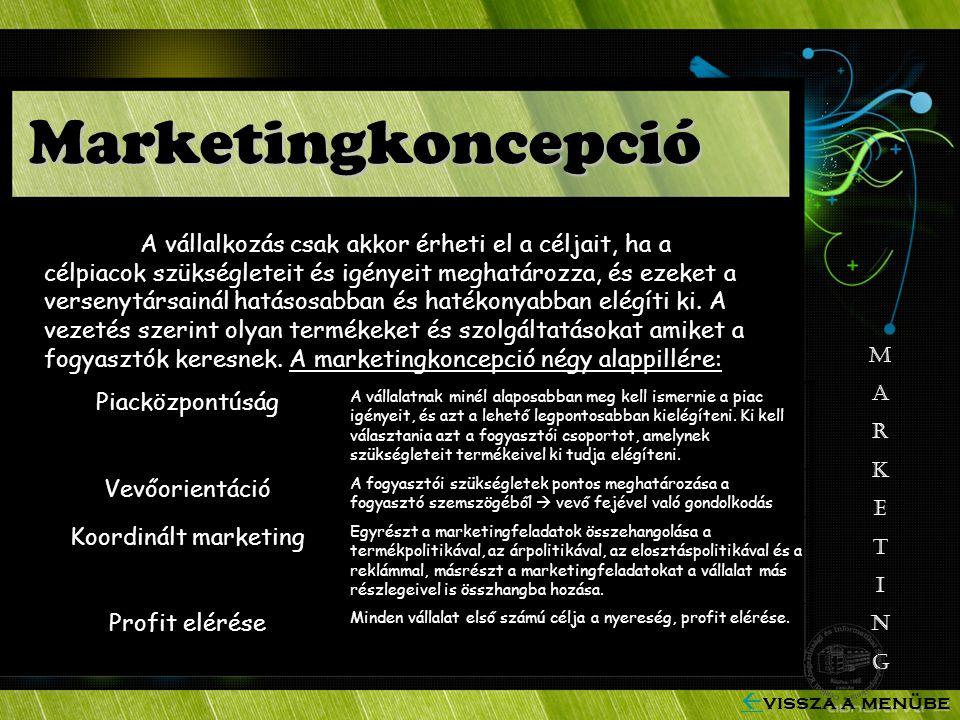 Marketingkoncepció   vissza a menübe MARKETINGMARKETING A vállalkozás csak akkor érheti el a céljait, ha a célpiacok szükségleteit és igényeit megha
