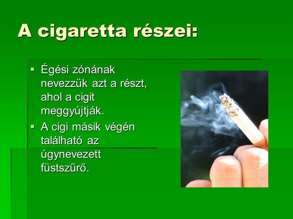 A cigaretta részei:  Égési zónának nevezzük azt a részt, ahol a cigit meggyújtják.  A cigi másik végén található az úgynevezett füstszűrő.