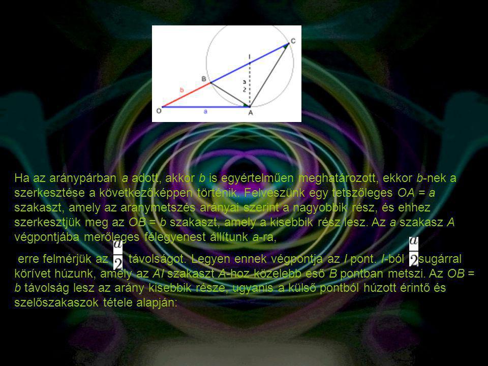 További szerkesztések Ha adott egy a szakasz, annak a b aranymetszetét az ábrán látható módon szerkeszthetjük meg