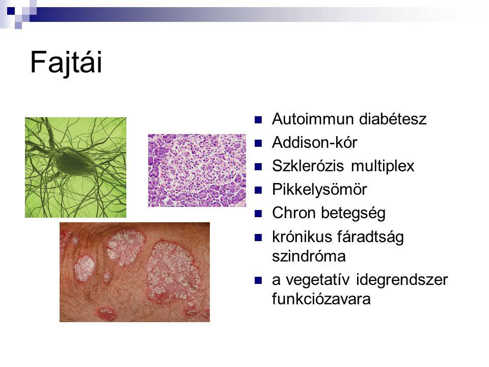 Fajtái Autoimmun diabétesz Addison-kór Szklerózis multiplex Pikkelysömör Chron betegség krónikus fáradtság szindróma a vegetatív idegrendszer funkcióz