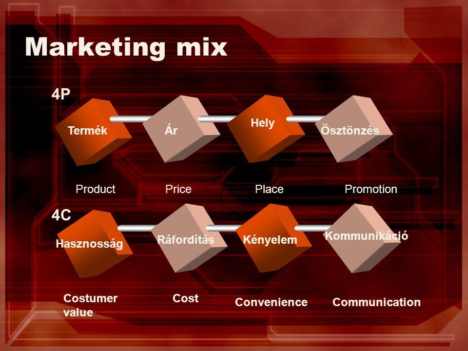 Marketing mix TermékÁr Hely Ösztönzés ProductPricePlacePromotion Ráfordítás Hasznosság Kommunikáció Kényelem 4P 4C Costumer value Cost ConvenienceComm