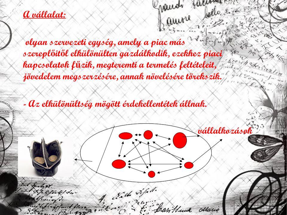 A vállalat: olyan szervezeti egység, amely a piac más szerepl ő it ő l elkülönülten gazdálkodik, ezekhez piaci kapcsolatok f ű zik, megteremti a terme