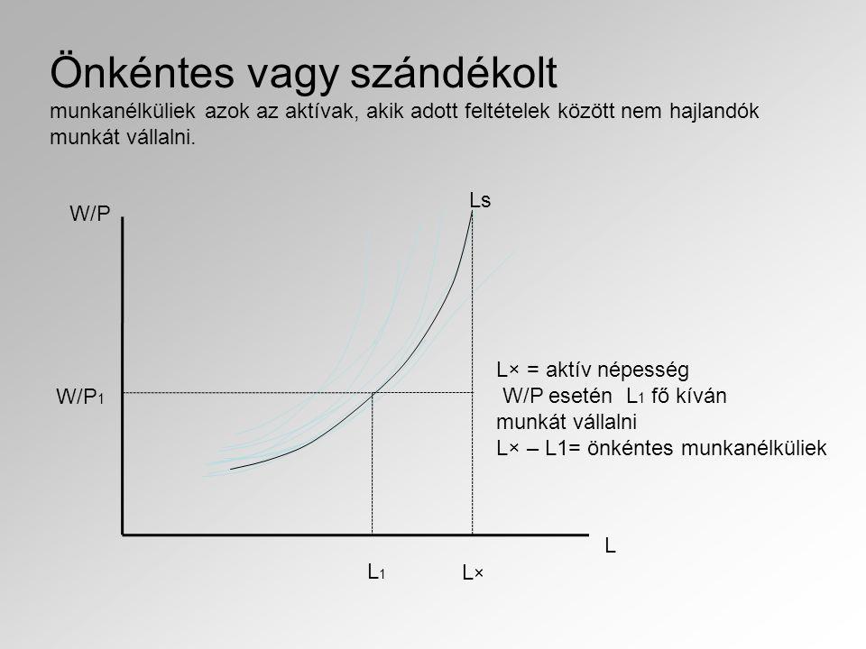 Nyilvántartott álláskeresõk ellátás szerinti megoszlása Cegléd térségében - 2010.
