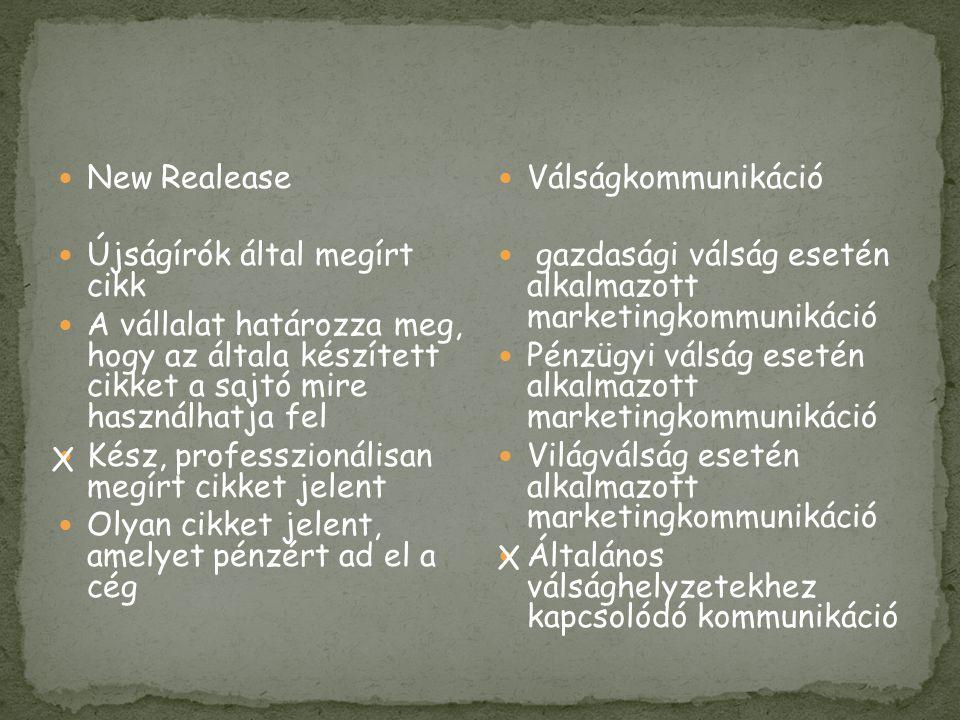 New Realease Újságírók által megírt cikk A vállalat határozza meg, hogy az általa készített cikket a sajtó mire használhatja fel Kész, professzionálisan megírt cikket jelent Olyan cikket jelent, amelyet pénzért ad el a cég Válságkommunikáció gazdasági válság esetén alkalmazott marketingkommunikáció Pénzügyi válság esetén alkalmazott marketingkommunikáció Világválság esetén alkalmazott marketingkommunikáció Általános válsághelyzetekhez kapcsolódó kommunikáció X X
