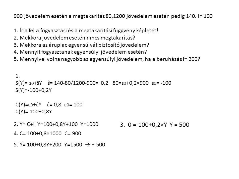 900 jövedelem esetén a megtakarítás 80,1200 jövedelem esetén pedig 140. I= 100 1. ĺrja fel a fogyasztási és a megtakarítási függvény képletét! 2. Mekk