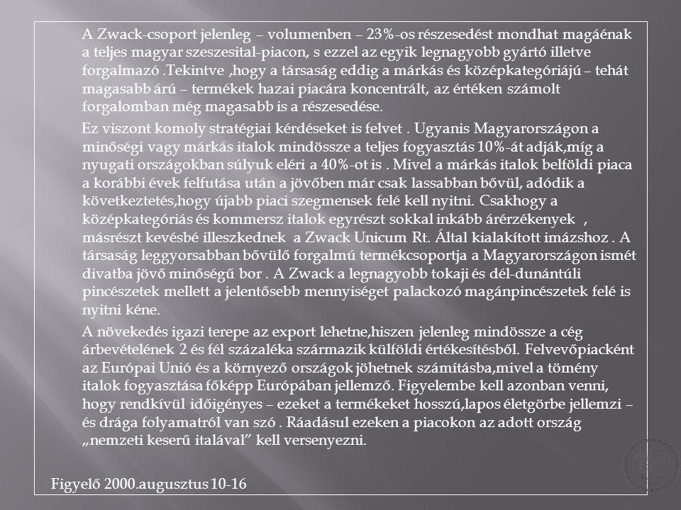 A Zwack-csoport jelenleg – volumenben – 23%-os részesedést mondhat magáénak a teljes magyar szeszesital-piacon, s ezzel az egyik legnagyobb gyártó ill