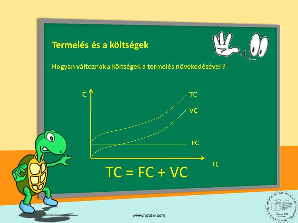 Termelés és a költségek Hogyan változnak a költségek a termelés növekedésével ? C Q FC VC TC TC = FC + VC