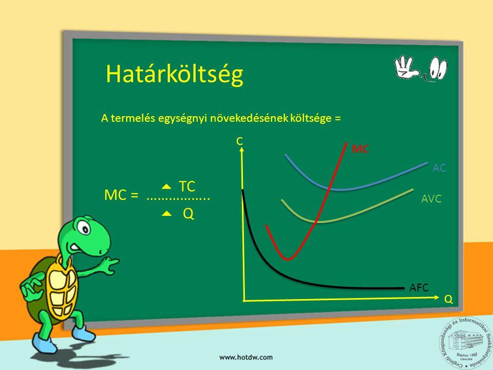 Határköltség A termelés egységnyi növekedésének költsége = MC = ……………..  TC  Q MC AC AVC AFC C Q