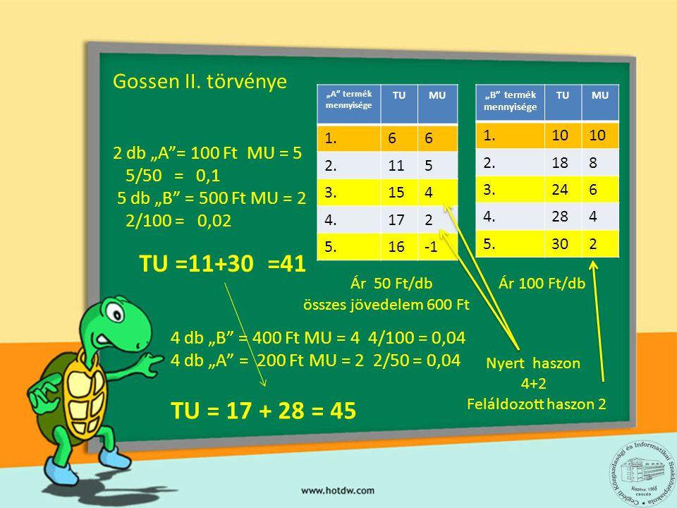 """Gossen II. törvénye """"A"""" termék mennyisége TUMU 1.66 2.115 3.154 4.172 5.16 """"B"""" termék mennyisége TUMU 1.10 2.188 3.246 4.284 5.302 Ár 50 Ft/dbÁr 100 F"""