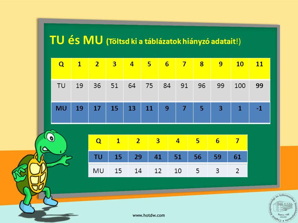 TU és MU (Töltsd ki a táblázatok hiányzó adatait!) Q1234567891011 TU19365164758491969910099 MU Q1234567 TU MU15141210532 MU191715131197531 TU152941515