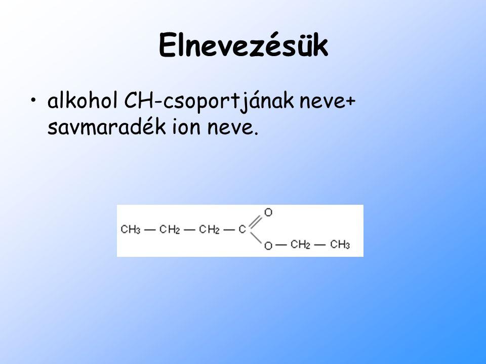Elnevezésük alkohol CH-csoportjának neve+ savmaradék ion neve.