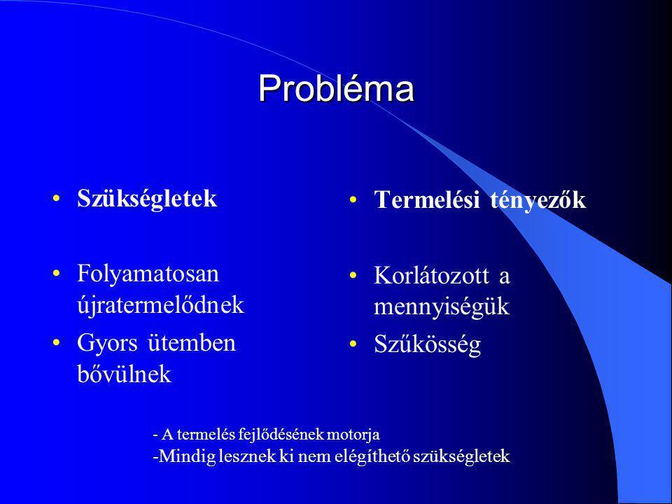 Probléma Szükségletek Folyamatosan újratermelődnek Gyors ütemben bővülnek Termelési tényezők Korlátozott a mennyiségük Szűkösség - A termelés fejlődésének motorja -Mindig lesznek ki nem elégíthető szükségletek