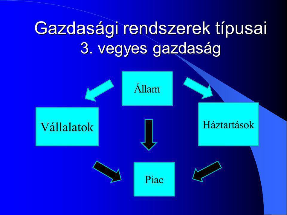 Gazdasági rendszerek típusai 3. vegyes gazdaság Vállalatok Állam Háztartások Piac