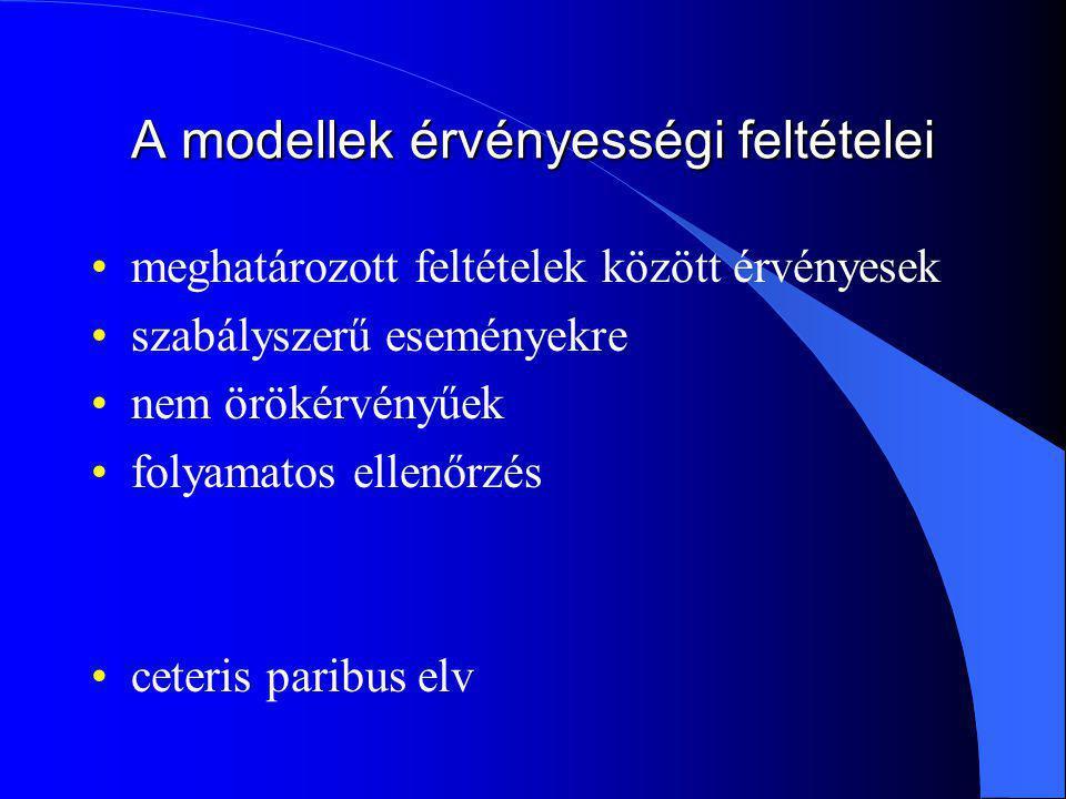 A modellek érvényességi feltételei meghatározott feltételek között érvényesek szabályszerű eseményekre nem örökérvényűek folyamatos ellenőrzés ceteris paribus elv