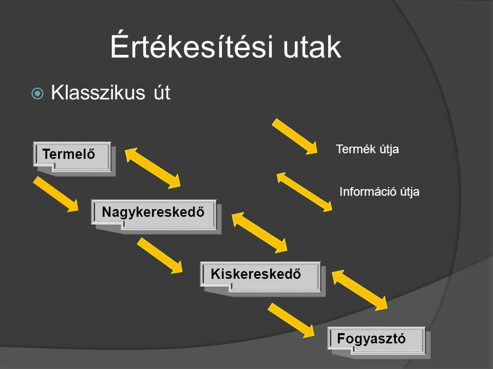 Értékesítési utak  Klasszikus út Termelő Kiskereskedő Nagykereskedő Fogyasztó Termék útja Információ útja