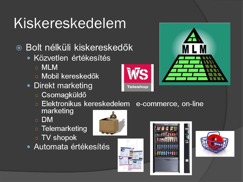 Kiskereskedelem  Bolt nélküli kiskereskedők Közvetlen értékesítés ○ MLM ○ Mobil kereskedők Direkt marketing ○ Csomagküldő ○ Elektronikus kereskedelem