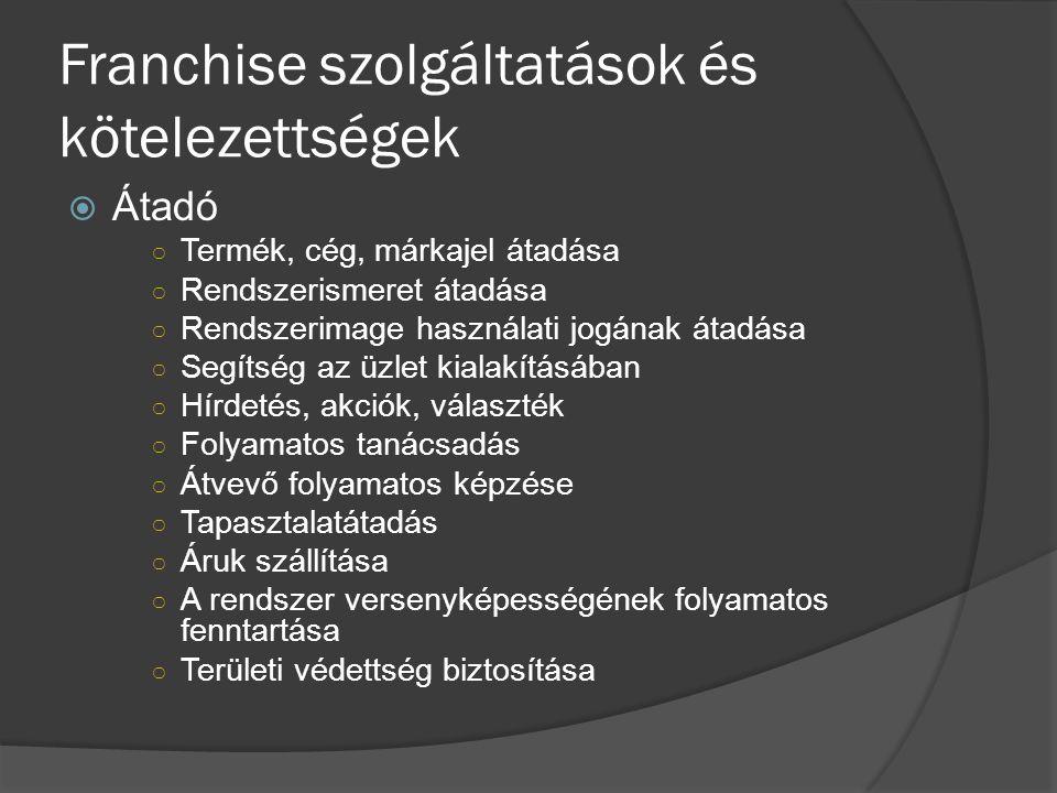 Franchise szolgáltatások és kötelezettségek  Átadó ○ Termék, cég, márkajel átadása ○ Rendszerismeret átadása ○ Rendszerimage használati jogának átadá