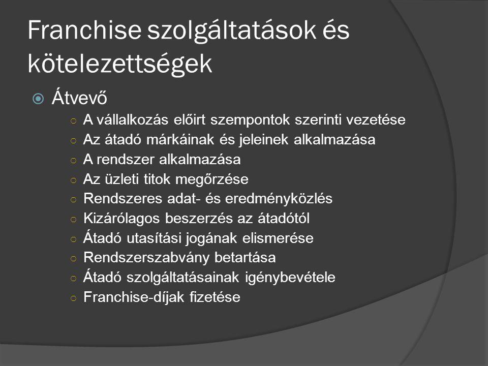 Franchise szolgáltatások és kötelezettségek  Átvevő ○ A vállalkozás előirt szempontok szerinti vezetése ○ Az átadó márkáinak és jeleinek alkalmazása