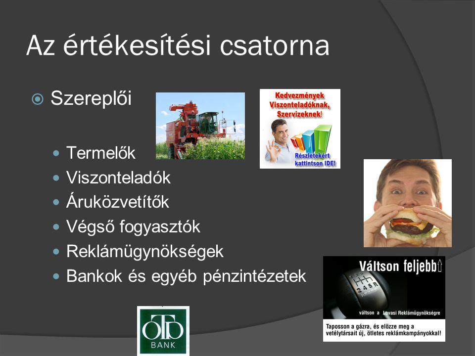 Az értékesítési csatorna  Szereplői Termelők Viszonteladók Áruközvetítők Végső fogyasztók Reklámügynökségek Bankok és egyéb pénzintézetek