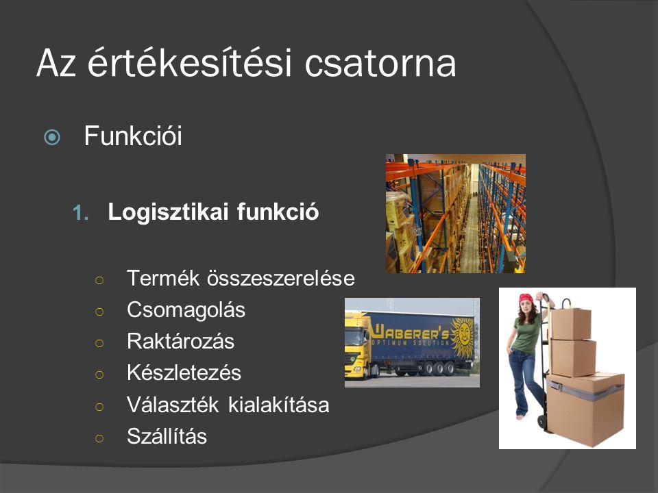 Az értékesítési csatorna FFunkciói 1. Logisztikai funkció ○T○Termék összeszerelése ○C○Csomagolás ○R○Raktározás ○K○Készletezés ○V○Választék kialakítá