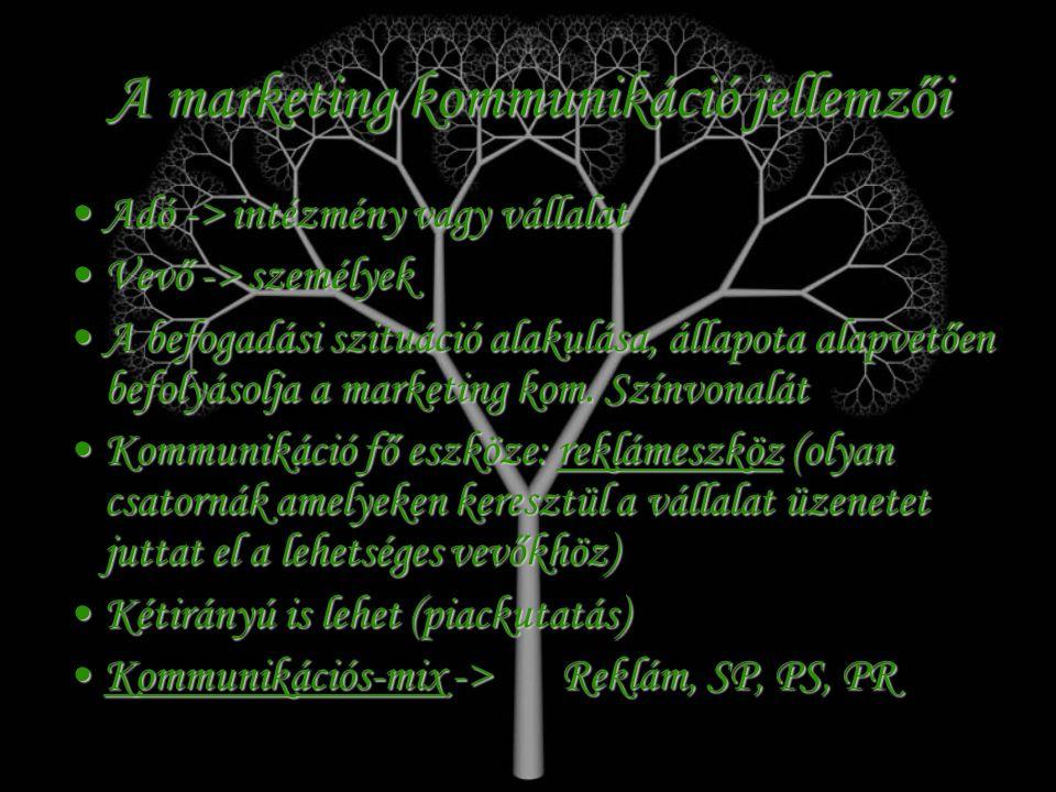 A marketing kommunikáció jellemzői Adó -> intézmény vagy vállalatAdó -> intézmény vagy vállalat Vevő -> személyekVevő -> személyek A befogadási szituá
